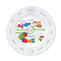 Portion Perfection - Bariatric Plate
